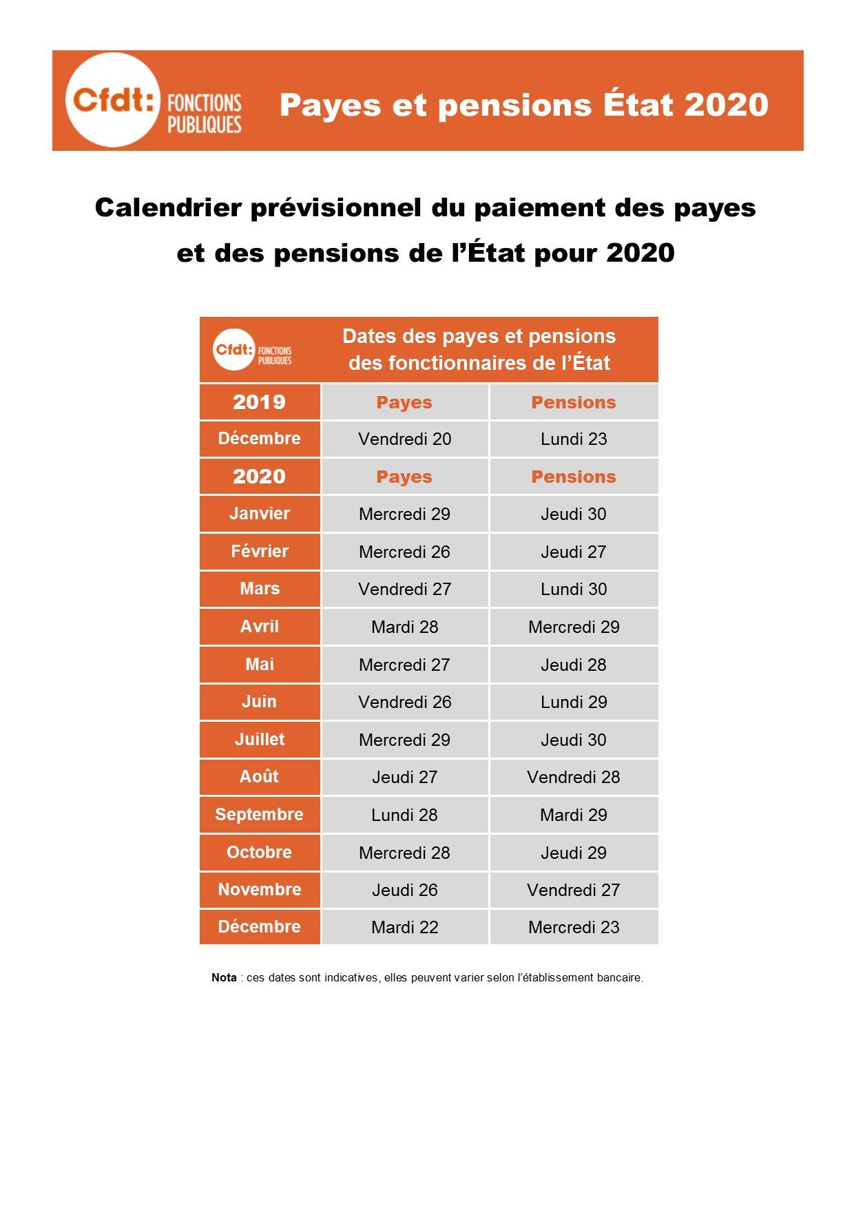 CFDT   ÉTAT : CALENDRIER DES PAYES ET PENSIONS 2020