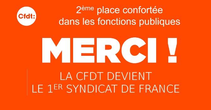 Cfdt Services Publics Charente Maritime