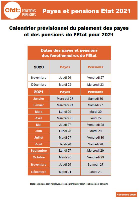 CFDT   État : Calendrier des payes et pensions 2021